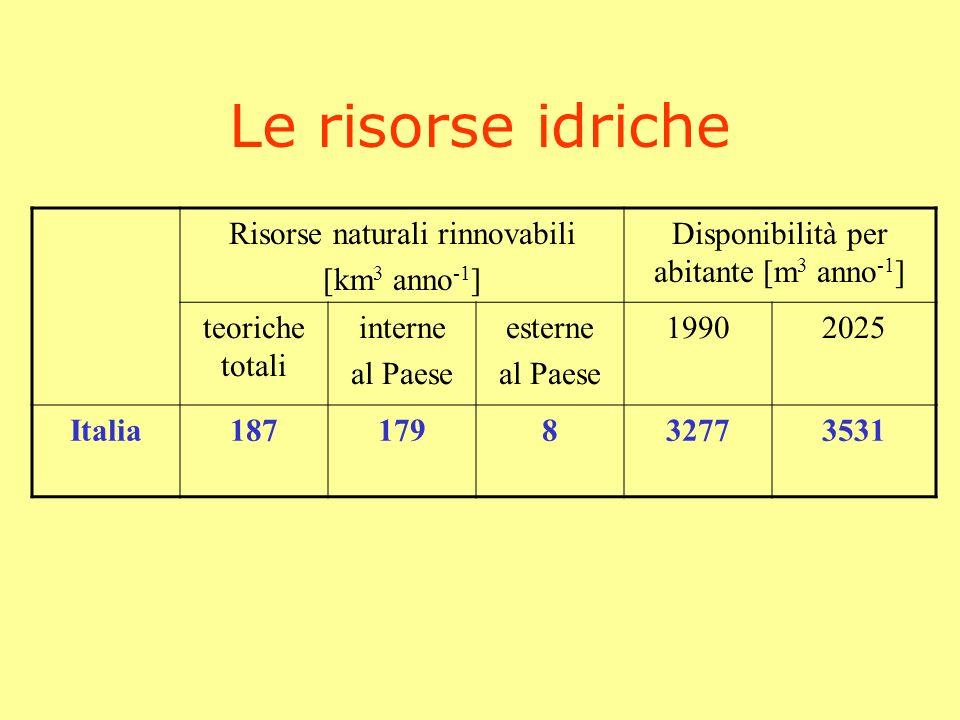 Le risorse idriche Risorse naturali rinnovabili [km3 anno-1]